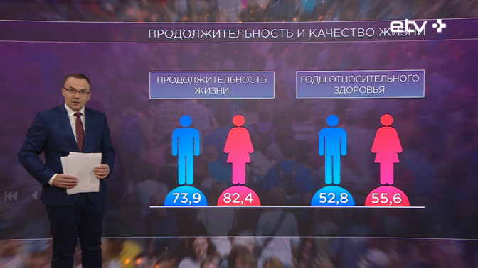 """Статистика """"АК+"""". Скриншот с сайта ERR."""
