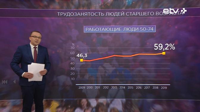 """Статистика """"АК+"""". Скриншот сайта ERR."""