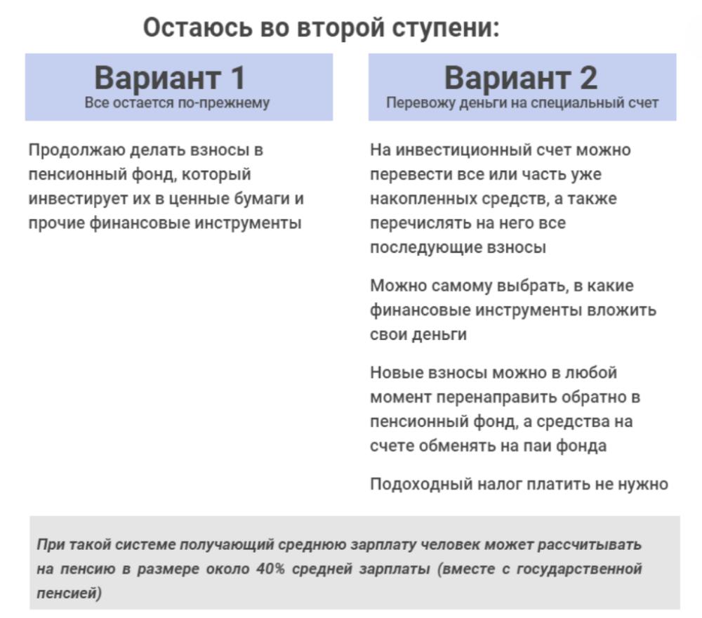 Инфографика ERR: Остаюсь во второй ступени.